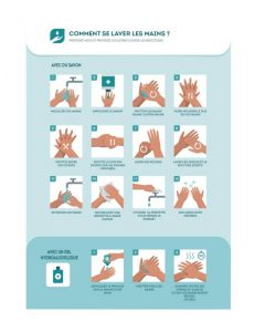 HAND WASHING SIGNPOSTING 210x297mm